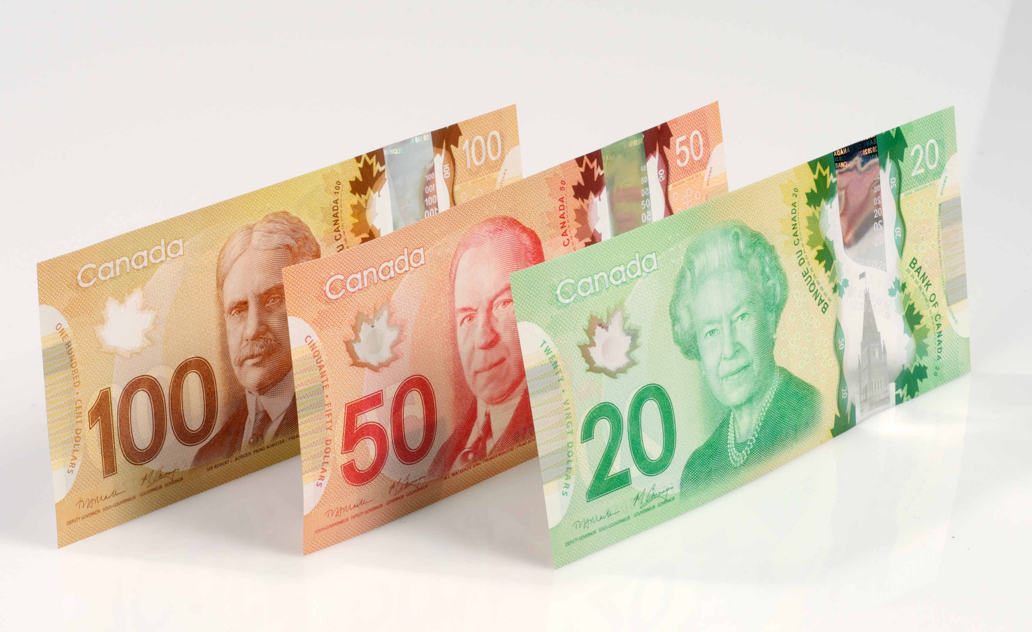 What's up with canada's currency?